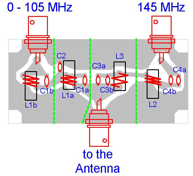 Antenna splitter for Broadcast and 144 MHz,ON7AMI